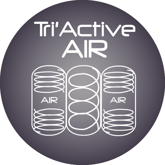 TriActiveAIR